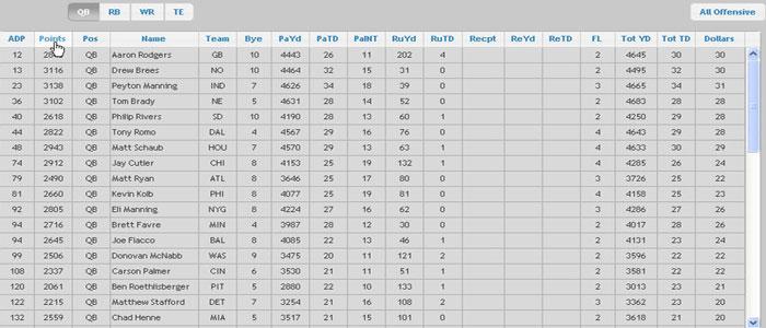 2012-fantasy-football-statistics